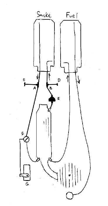 diagram of smoke plumbing system